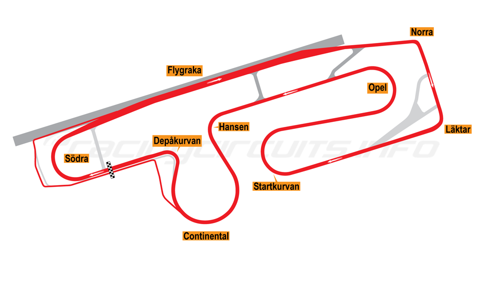 anderstorp_layout